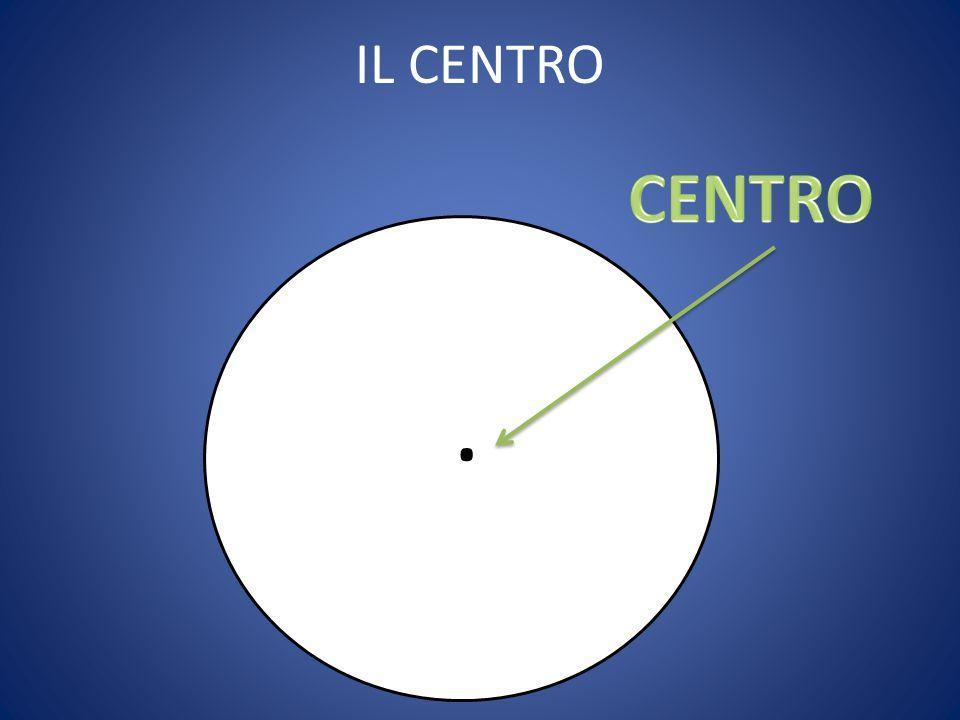 IL CENTRO CENTRO .