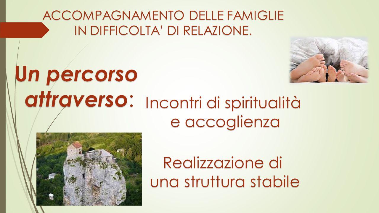 Un percorso attraverso: Incontri di spiritualità e accoglienza