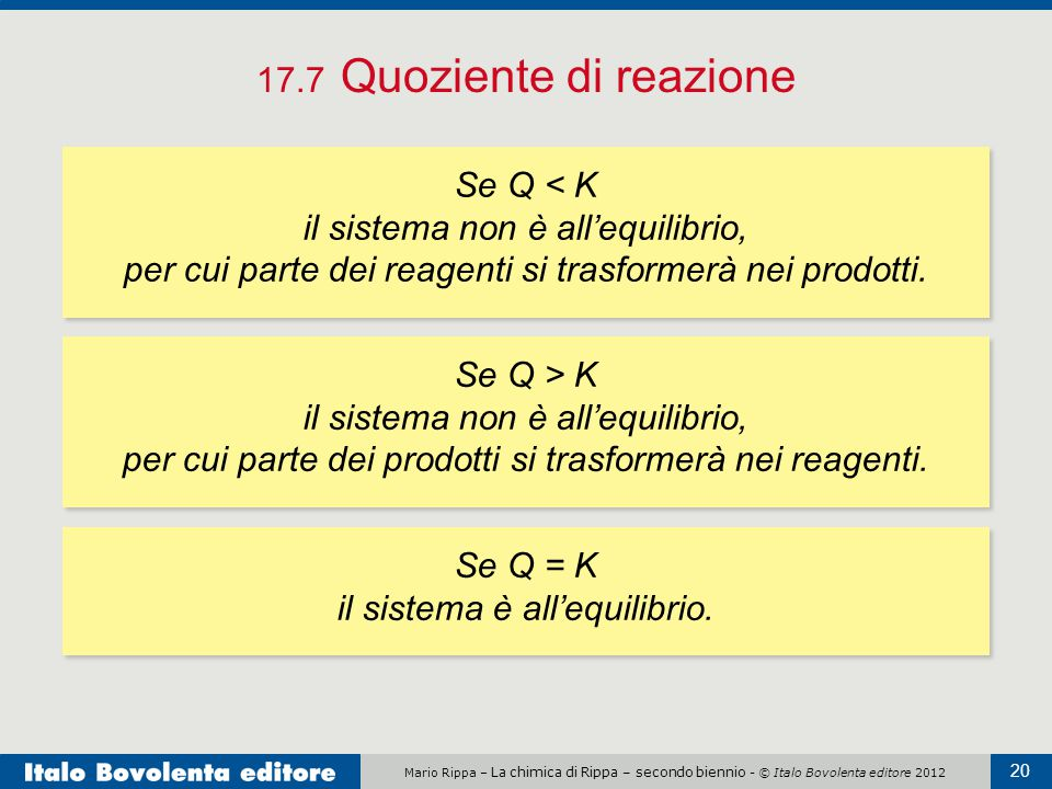 Se Q = K il sistema è all'equilibrio.