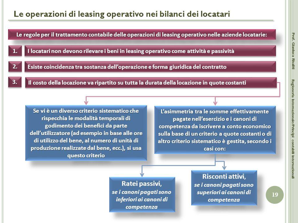 Le operazioni di leasing operativo nei bilanci dei locatari