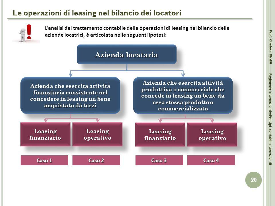 Le operazioni di leasing nel bilancio dei locatori