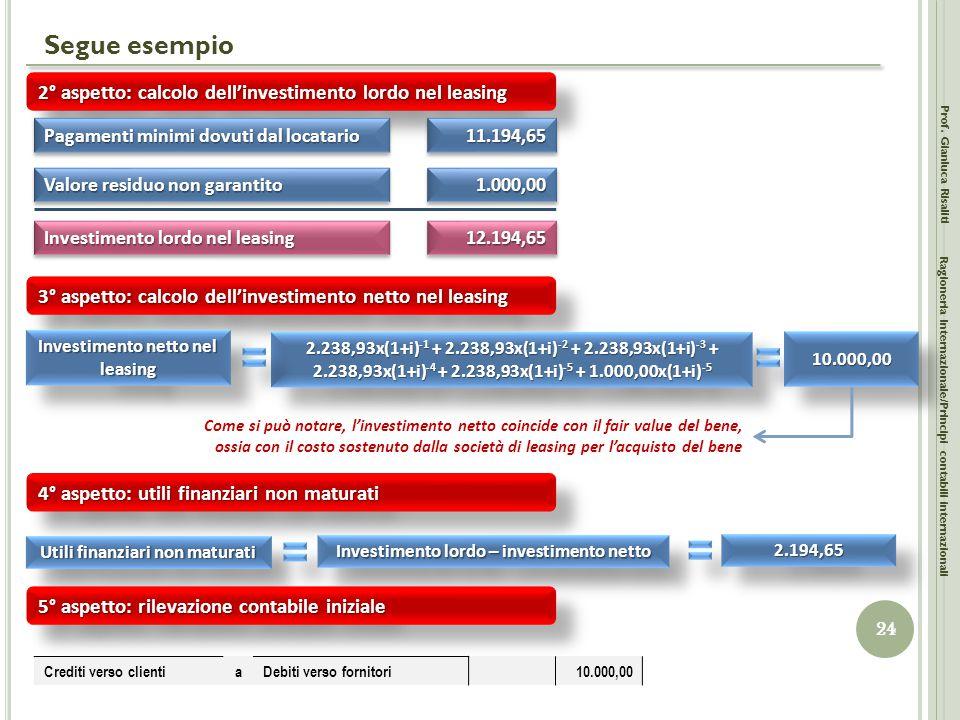 Segue esempio 2° aspetto: calcolo dell'investimento lordo nel leasing