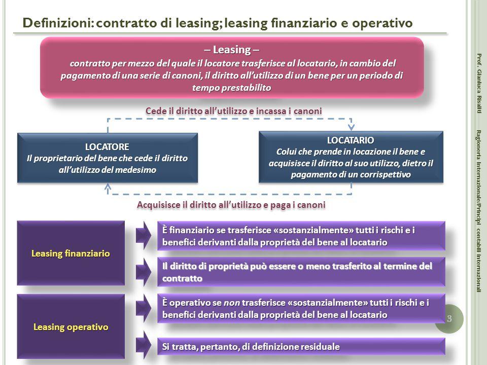 Definizioni: contratto di leasing; leasing finanziario e operativo