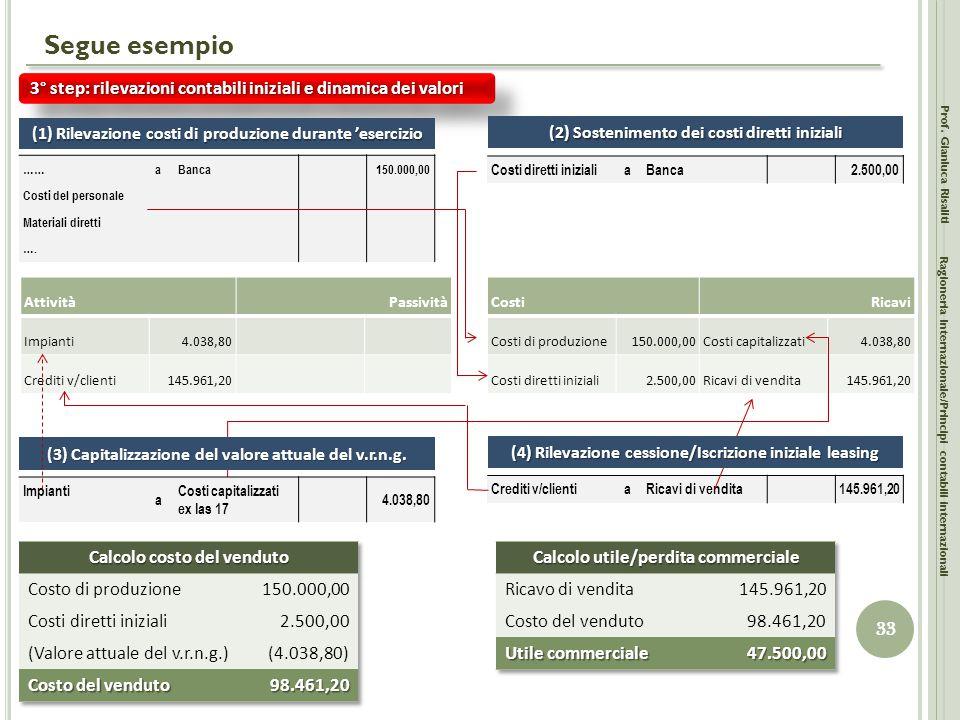 Segue esempio 3° step: rilevazioni contabili iniziali e dinamica dei valori. (1) Rilevazione costi di produzione durante 'esercizio.