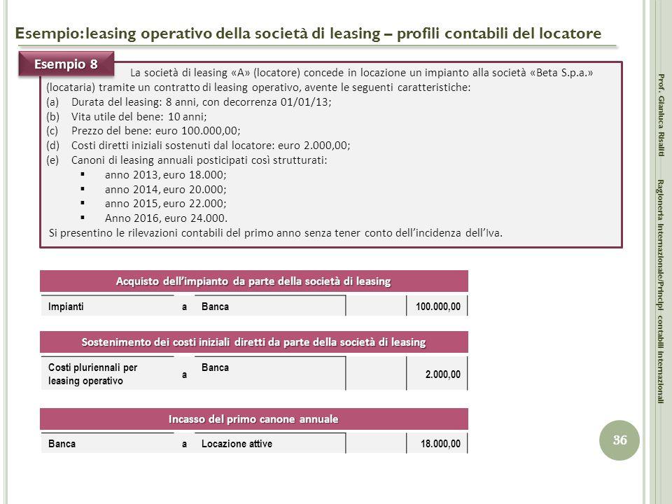 Esempio: leasing operativo della società di leasing – profili contabili del locatore