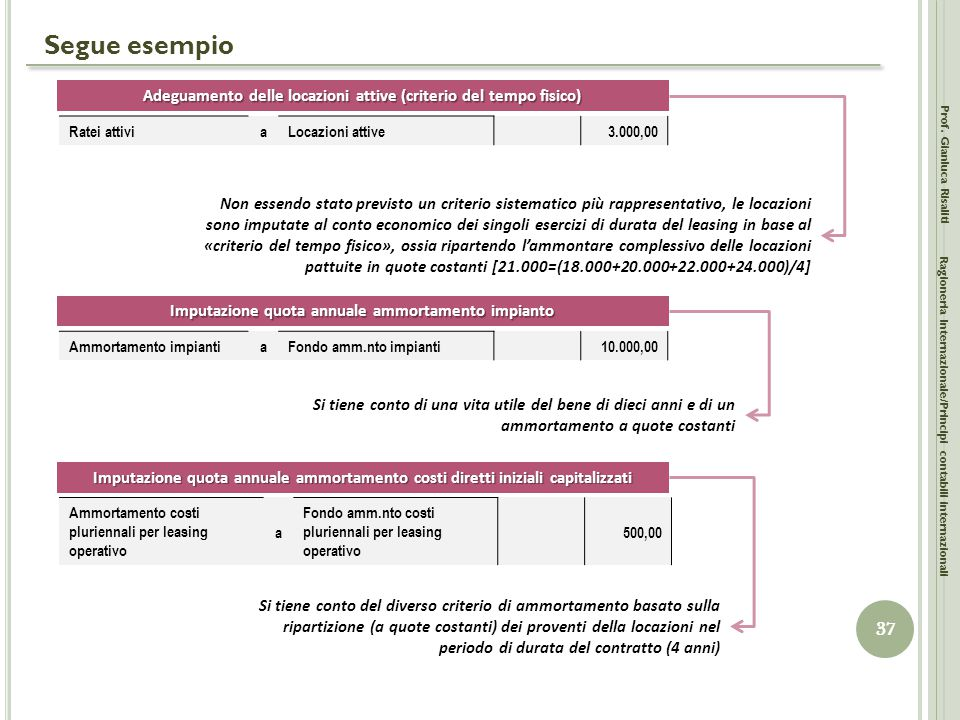 Segue esempio Adeguamento delle locazioni attive (criterio del tempo fisico) Ratei attivi. a. Locazioni attive.