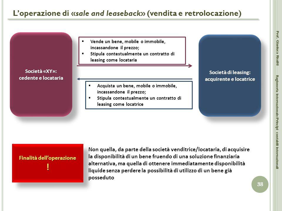 L'operazione di «sale and leaseback» (vendita e retrolocazione)