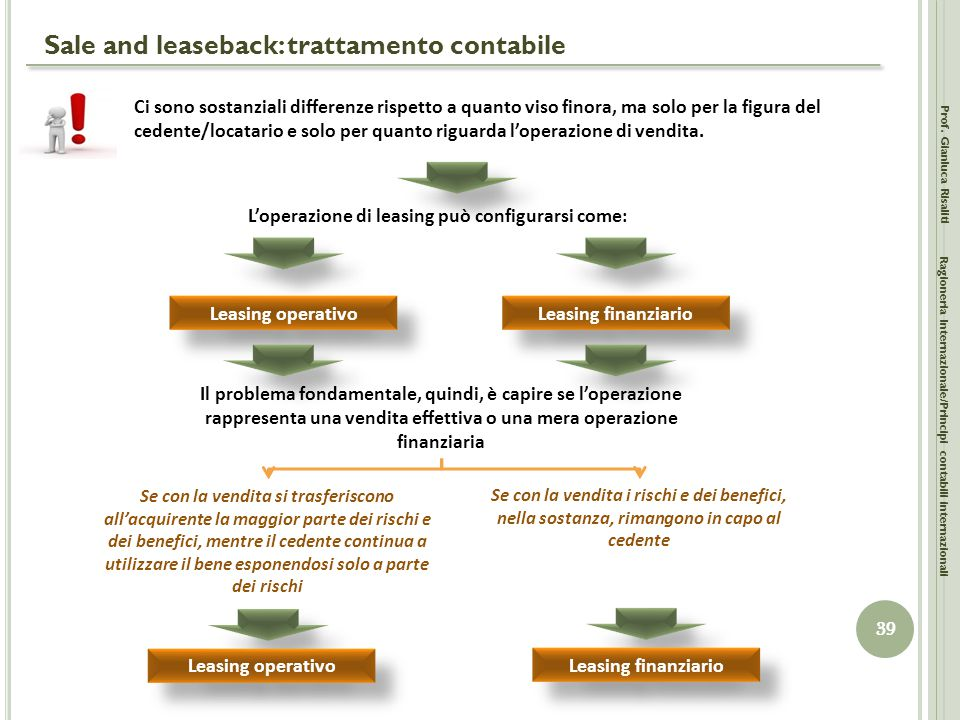 Sale and leaseback: trattamento contabile