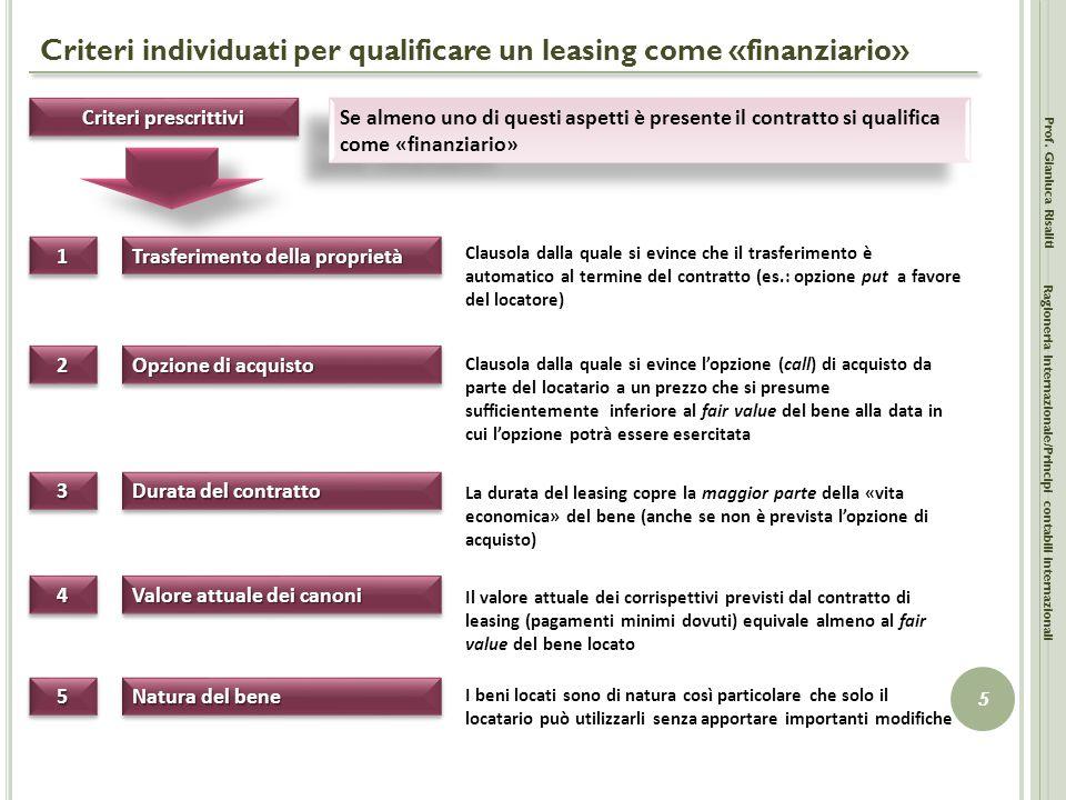 Criteri individuati per qualificare un leasing come «finanziario»