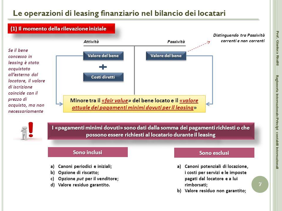 Le operazioni di leasing finanziario nel bilancio dei locatari