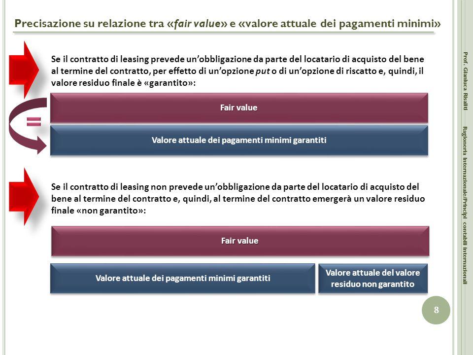 Precisazione su relazione tra «fair value» e «valore attuale dei pagamenti minimi»
