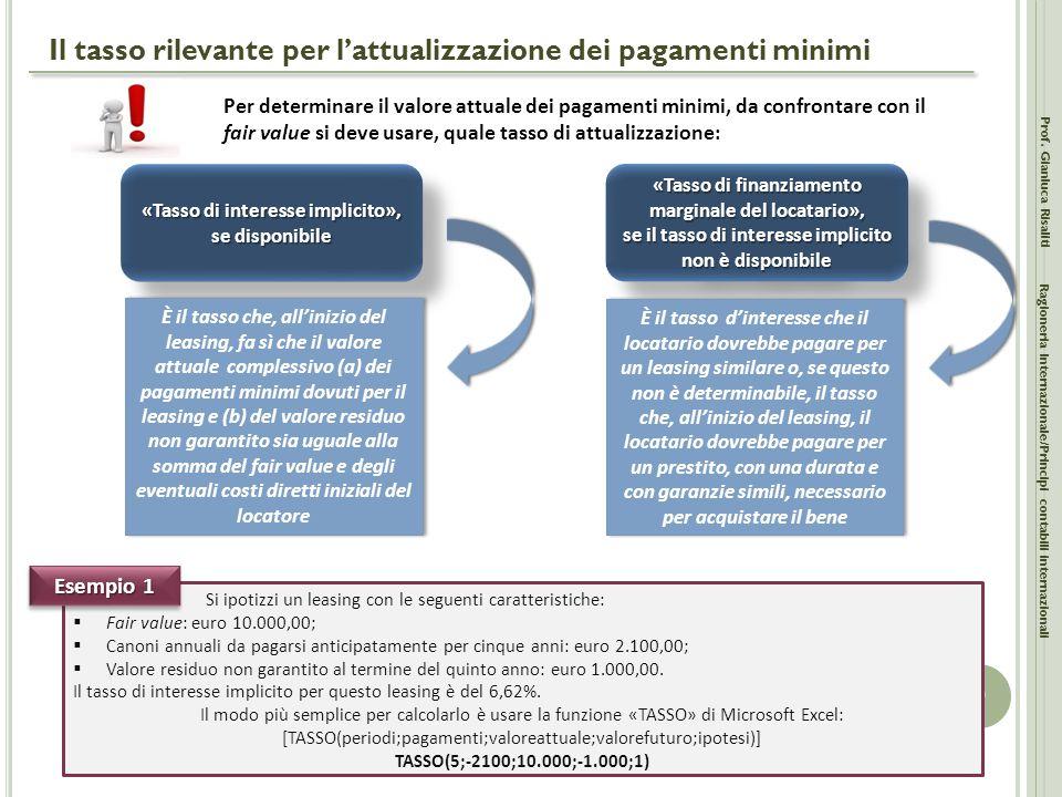 Il tasso rilevante per l'attualizzazione dei pagamenti minimi