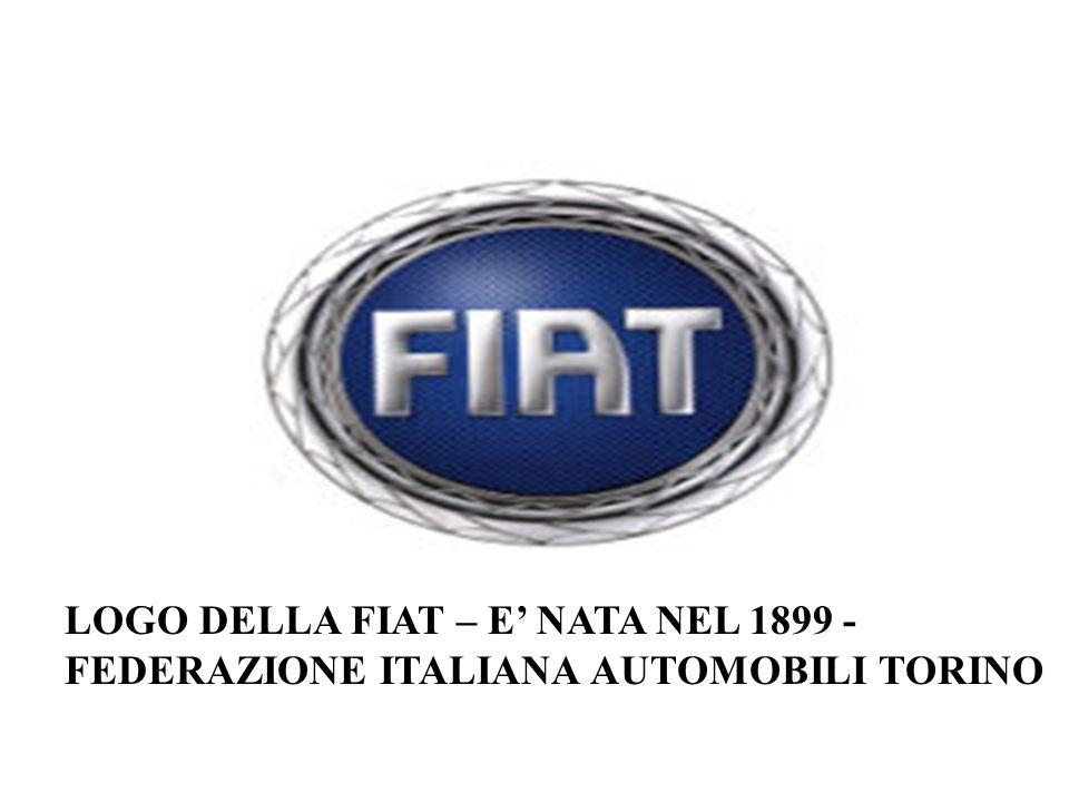 LOGO DELLA FIAT – E' NATA NEL 1899 -