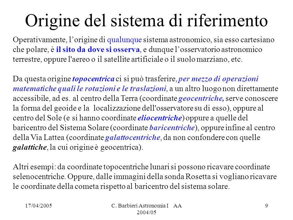 Origine del sistema di riferimento