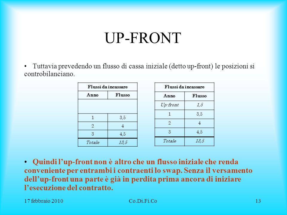 UP-FRONT Tuttavia prevedendo un flusso di cassa iniziale (detto up-front) le posizioni si controbilanciano.