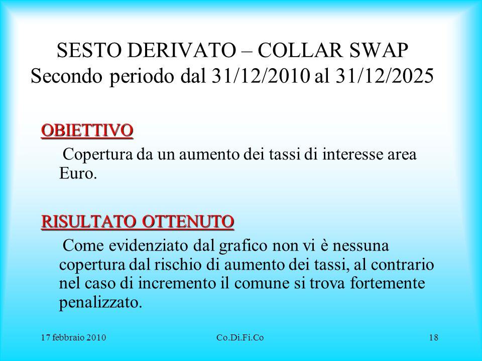 SESTO DERIVATO – COLLAR SWAP Secondo periodo dal 31/12/2010 al 31/12/2025