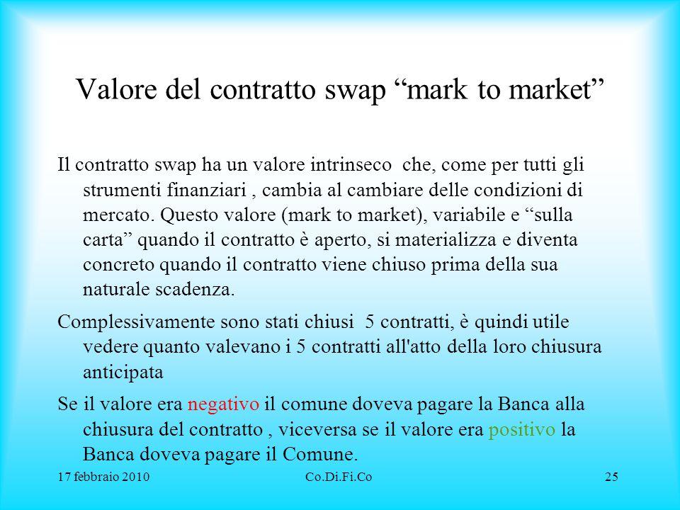 Valore del contratto swap mark to market