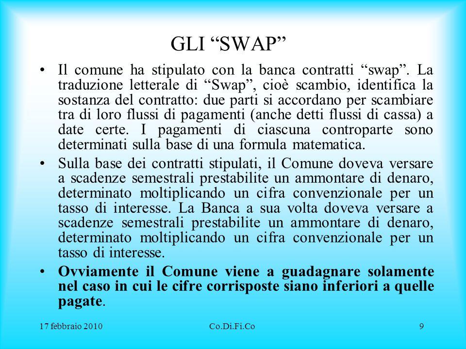 GLI SWAP