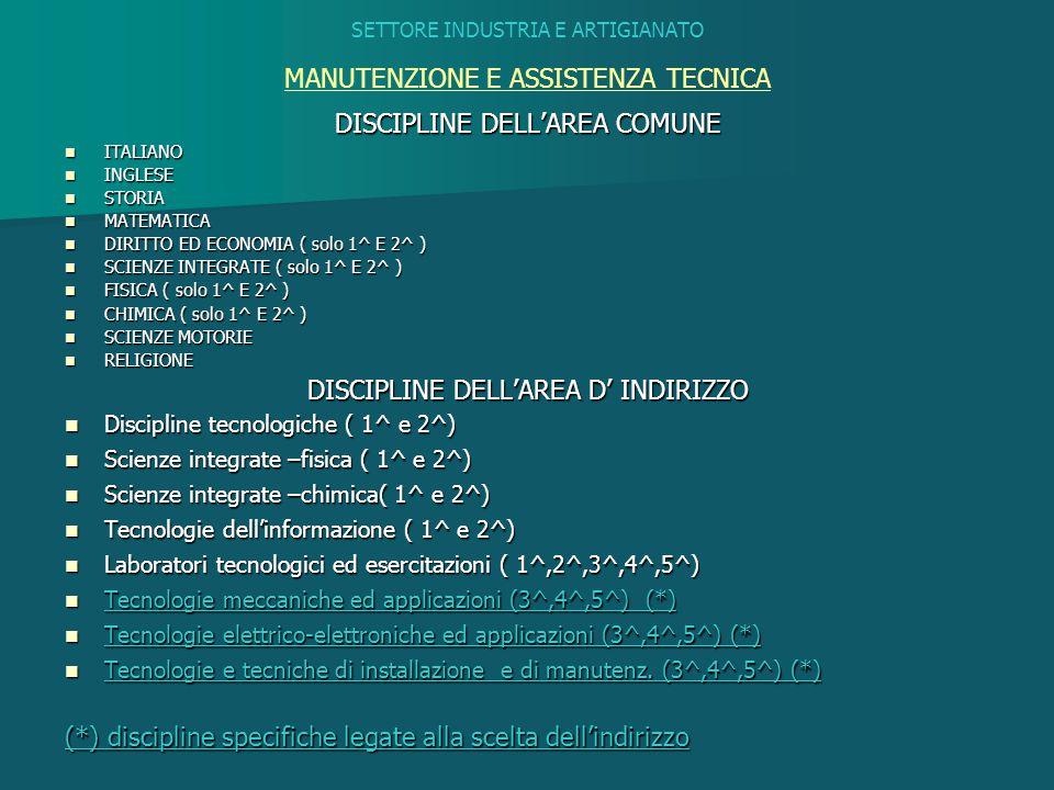 SETTORE INDUSTRIA E ARTIGIANATO MANUTENZIONE E ASSISTENZA TECNICA