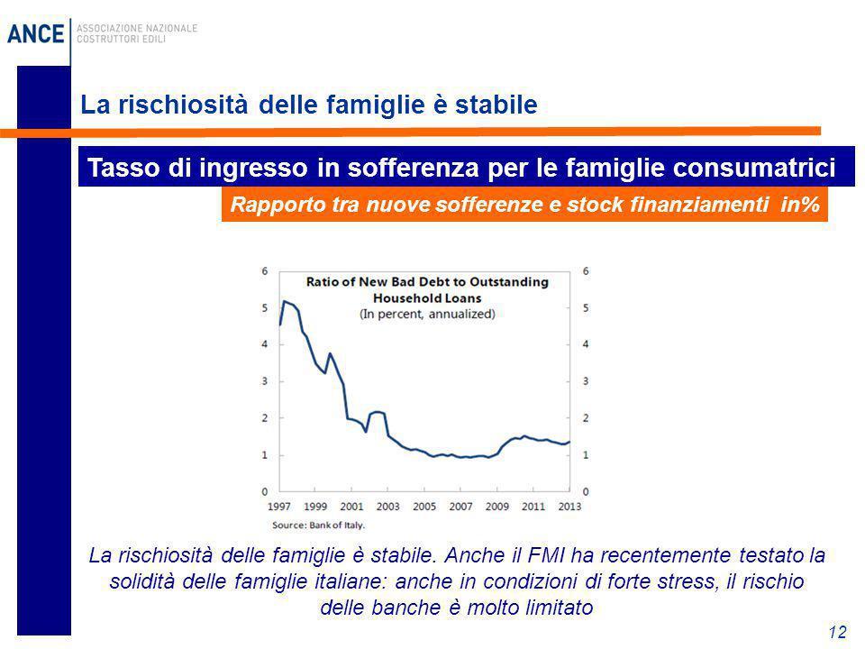 La rischiosità delle famiglie è stabile