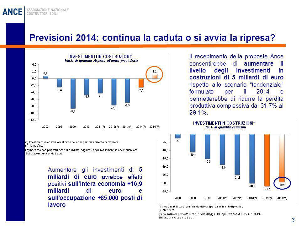 Previsioni 2014: continua la caduta o si avvia la ripresa