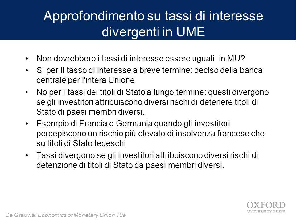 Approfondimento su tassi di interesse divergenti in UME