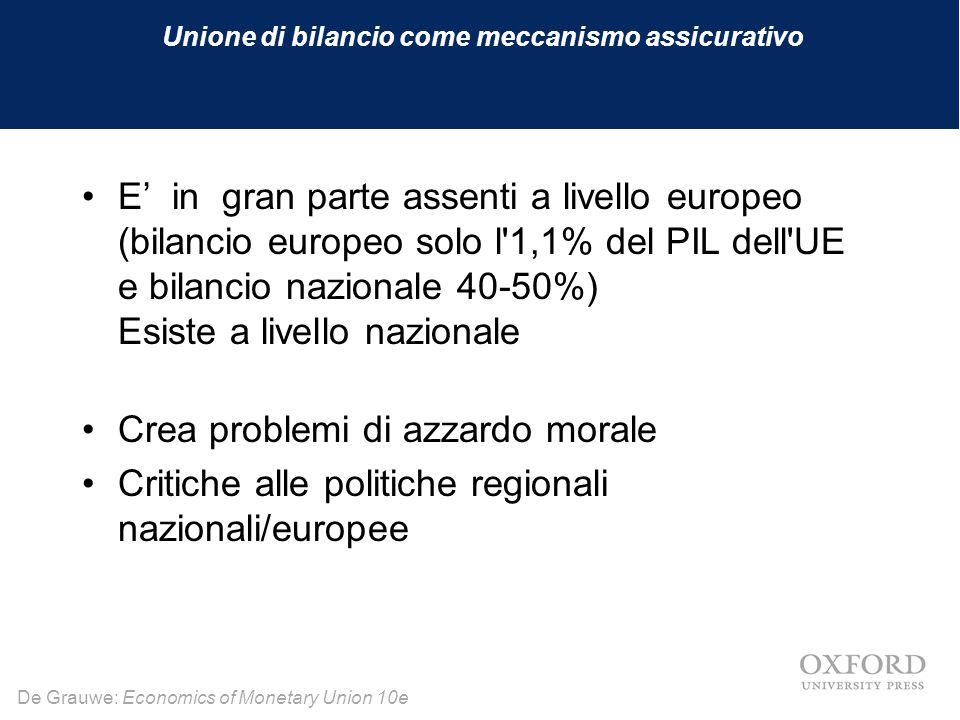 Unione di bilancio come meccanismo assicurativo