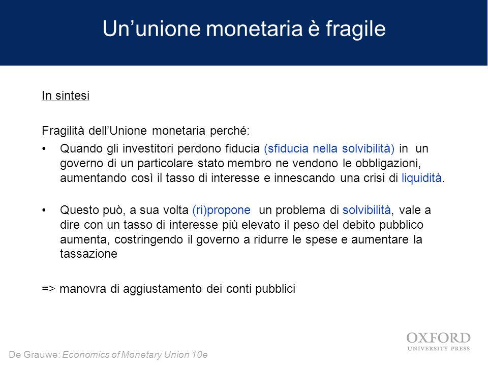 Un'unione monetaria è fragile