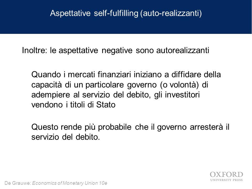 Aspettative self-fulfilling (auto-realizzanti)