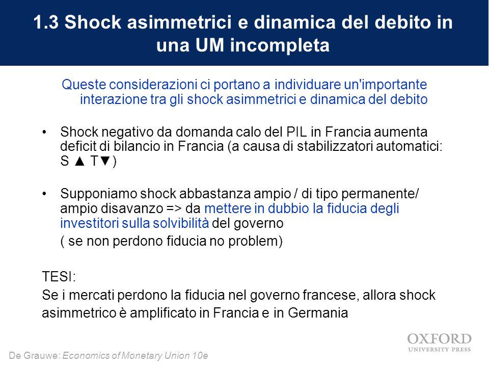 1.3 Shock asimmetrici e dinamica del debito in una UM incompleta