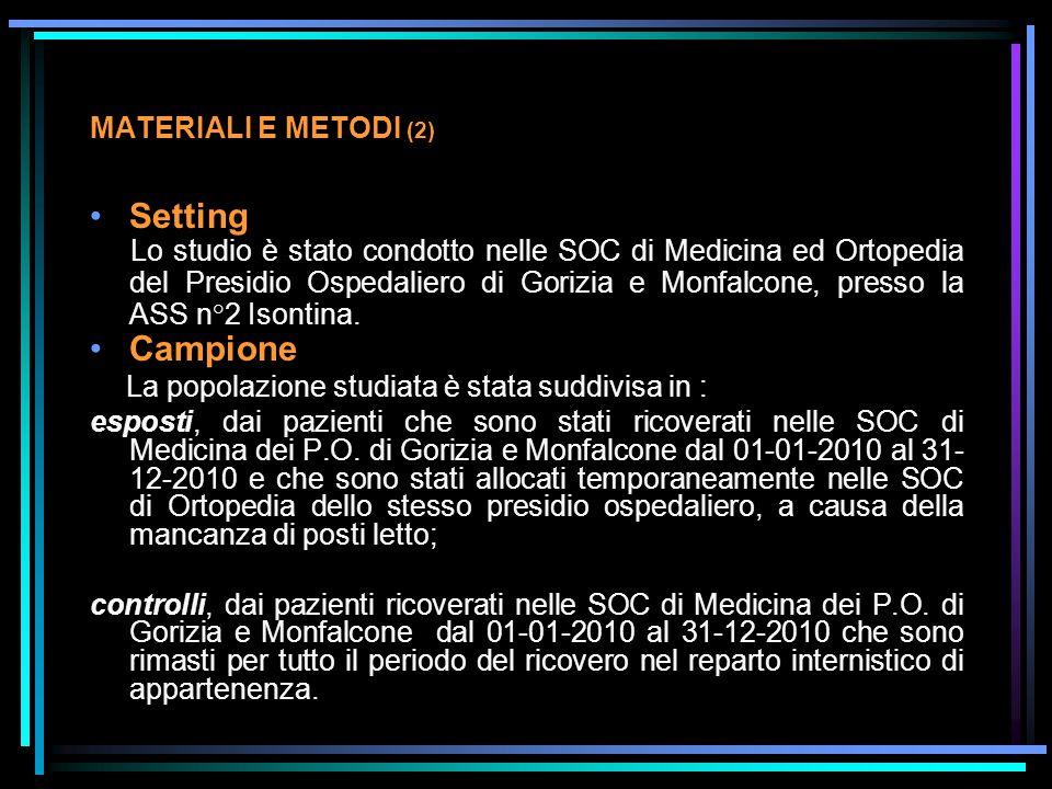 Setting Campione MATERIALI E METODI (2)