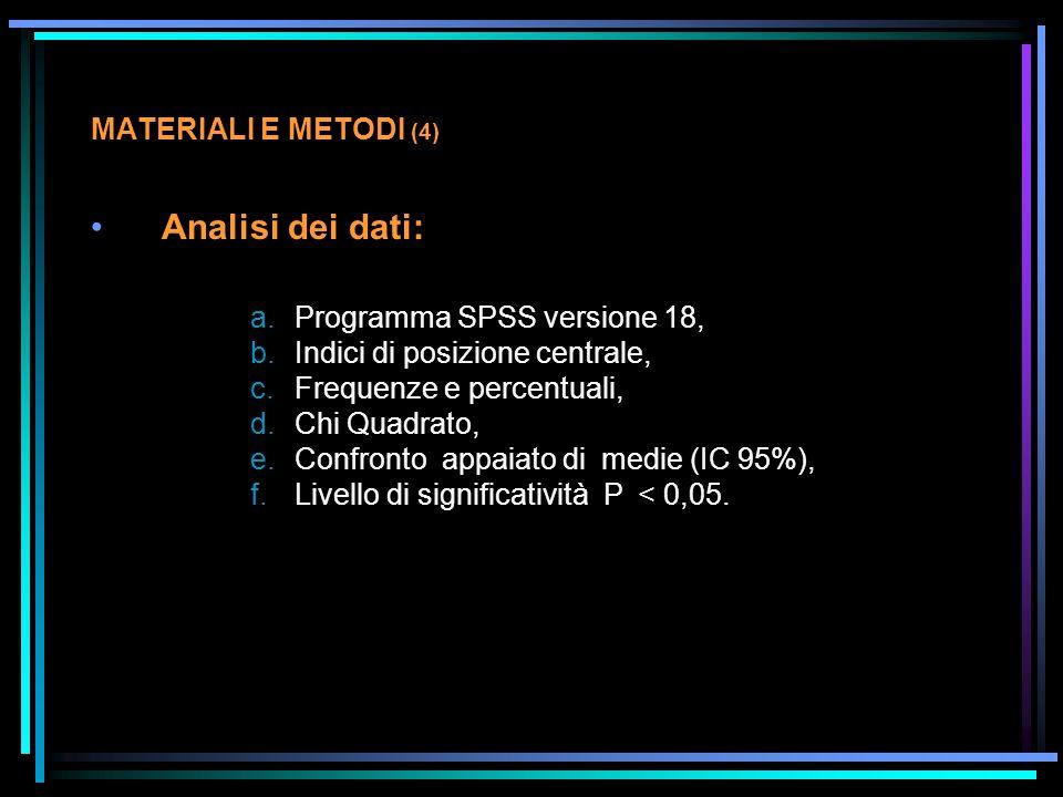 Analisi dei dati: MATERIALI E METODI (4) Programma SPSS versione 18,