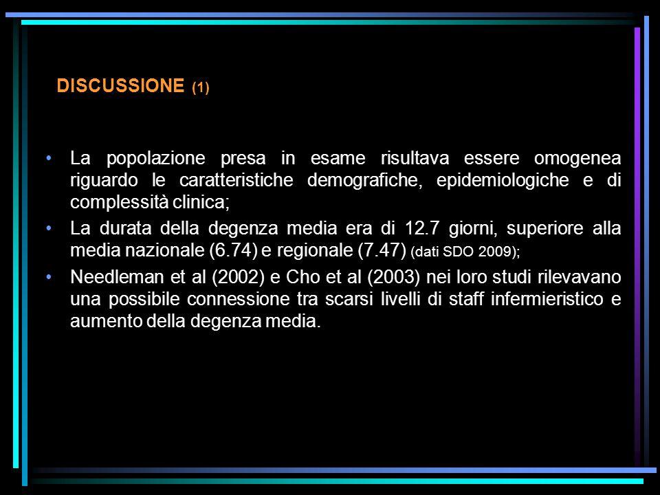 DISCUSSIONE (1)