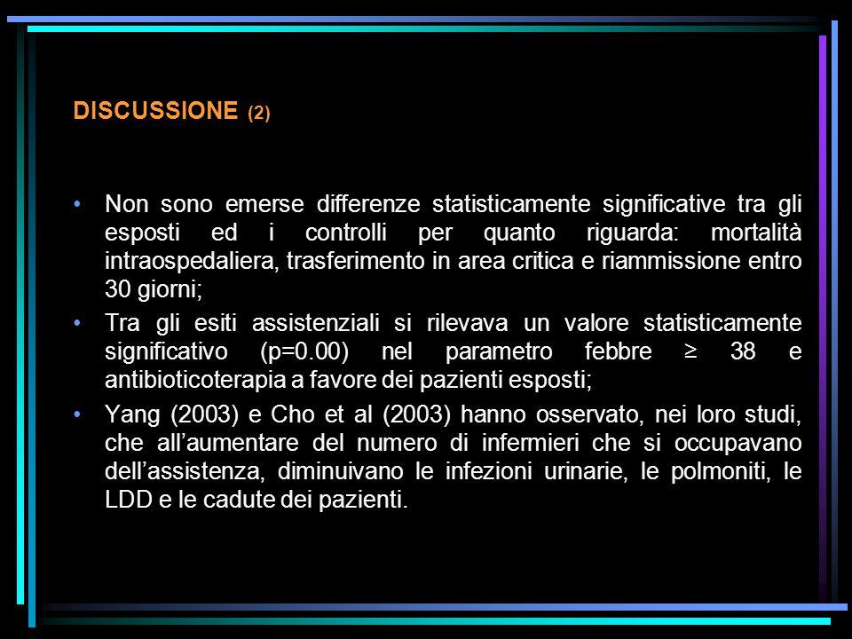 DISCUSSIONE (2)