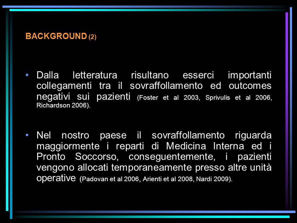 BACKGROUND (2)