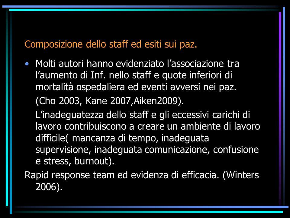 Composizione dello staff ed esiti sui paz.