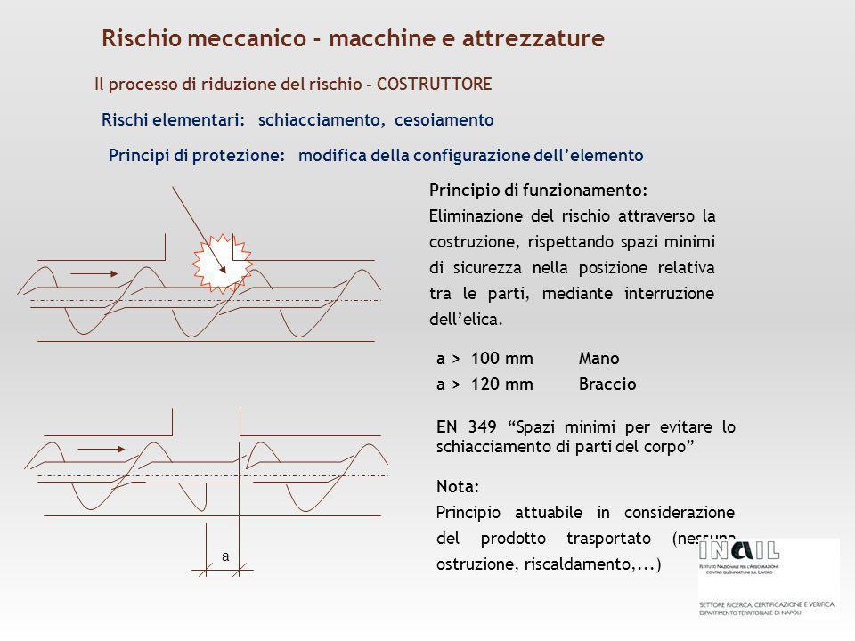 Rischio meccanico - macchine e attrezzature