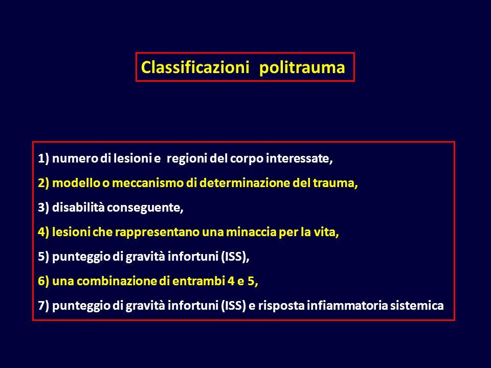 Classificazioni politrauma
