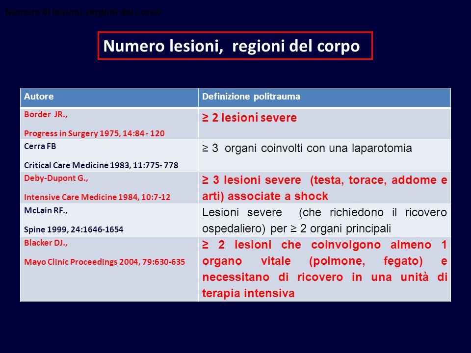 Numero lesioni, regioni del corpo