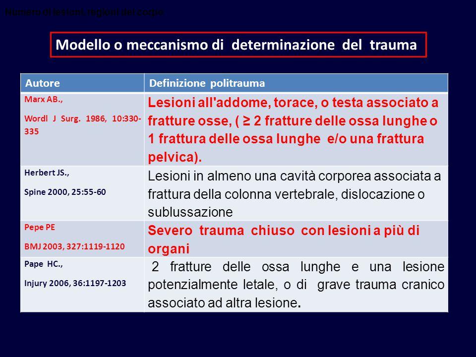 Modello o meccanismo di determinazione del trauma