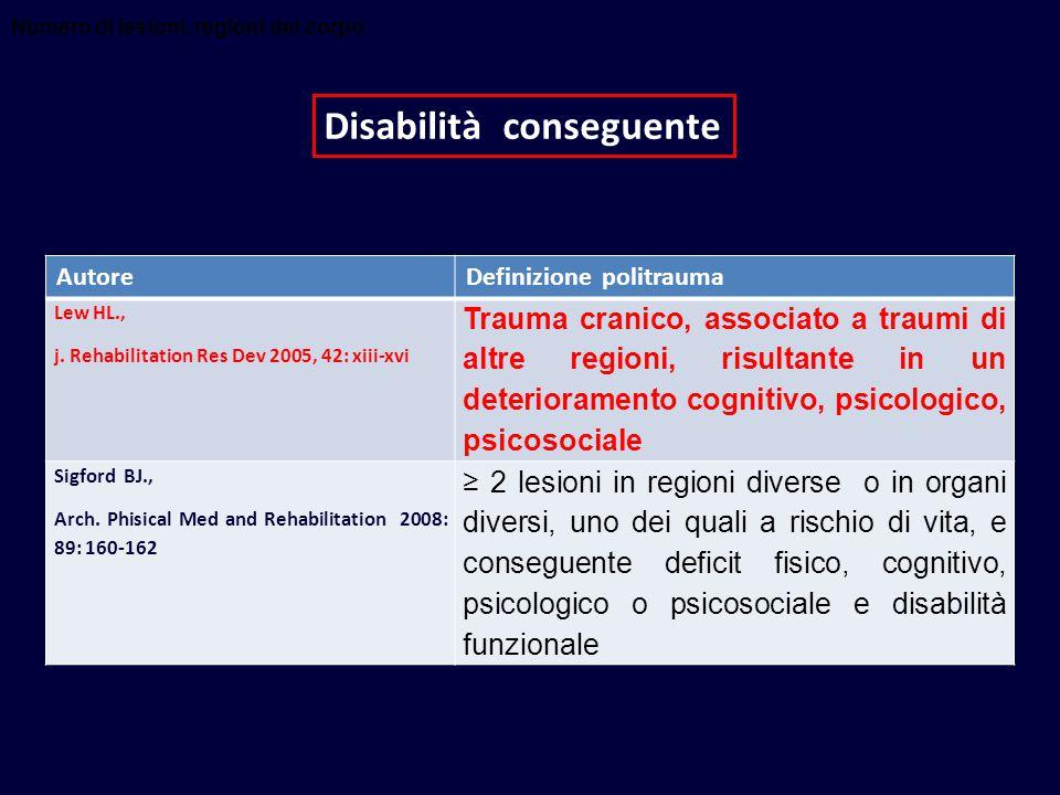 Disabilità conseguente