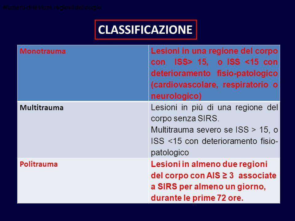 CLASSIFICAZIONE Monotrauma