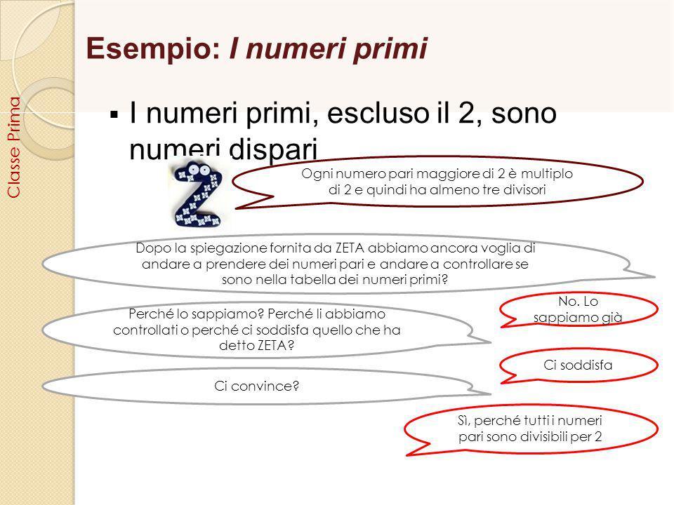 Esempio: I numeri primi