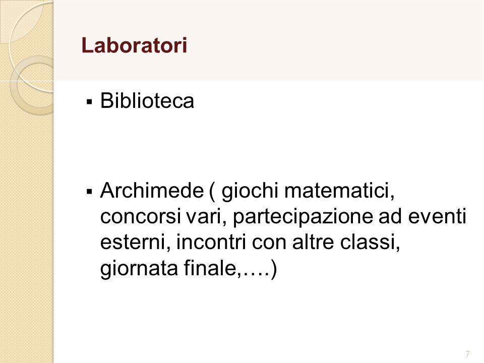 Laboratori Biblioteca.