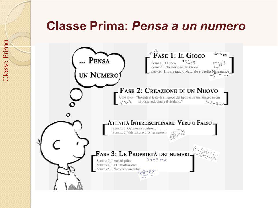 Classe Prima: Pensa a un numero