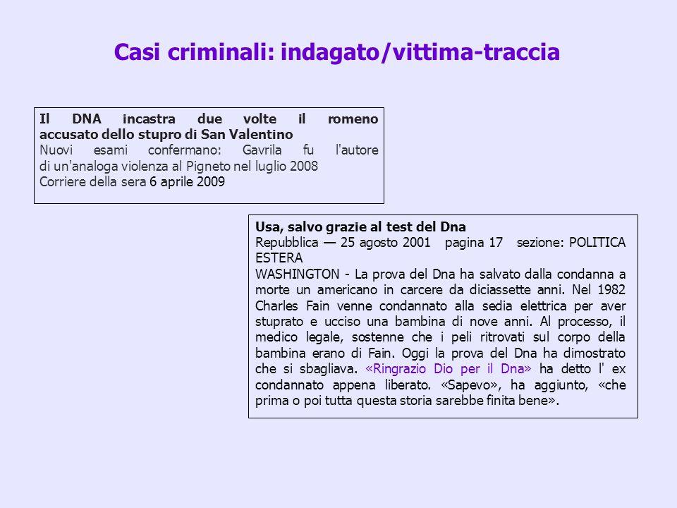 Casi criminali: indagato/vittima-traccia