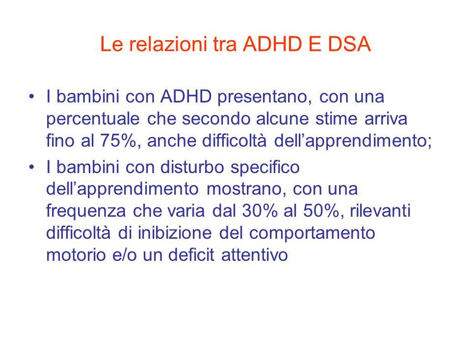 Le relazioni tra ADHD E DSA