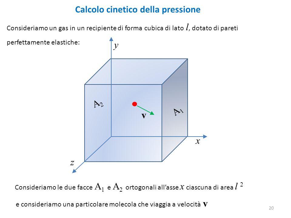 Calcolo cinetico della pressione