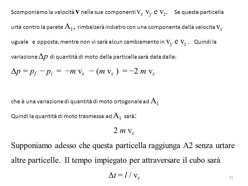 Δp = pf − pi = −m vx − (m vx ) = −2 m vx