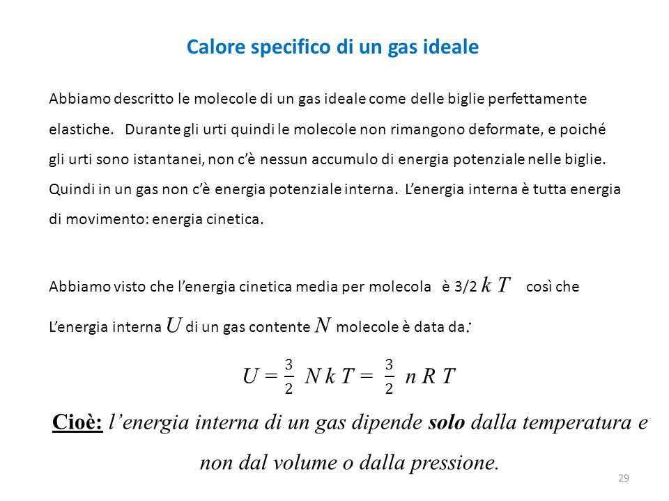 Calore specifico di un gas ideale